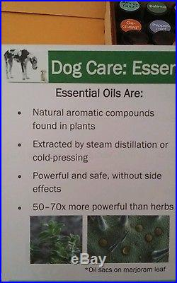 DOTERRA ESSENTIAL OILS DOG CARE KIT with Free Glass Roll on and Spritzer