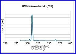 UVB LAMPE 311nm PSORIASIS, SCHUPPENFLECHTE, VITILIGO, DERMATITIS + TESTER MED